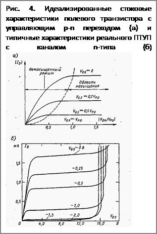 полевого транзистора с